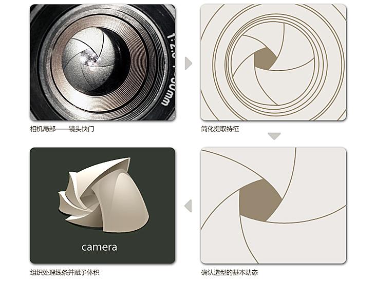 lineless-design-fanfa1